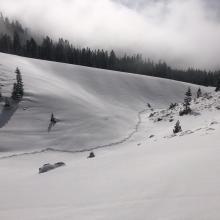 Gullies hold deeper snow.