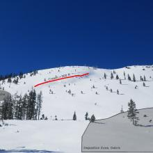 Old Right Peak avalanches